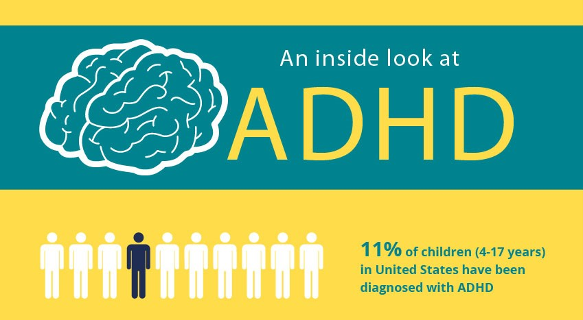 2017 ADHD Infographic – Myths &Facts