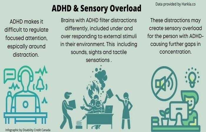 ADHD and sensory overload