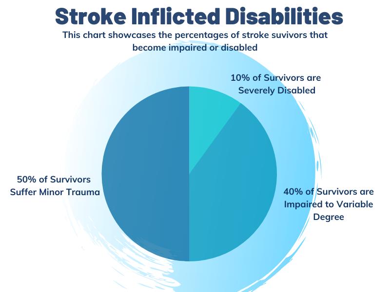 stroke-stats