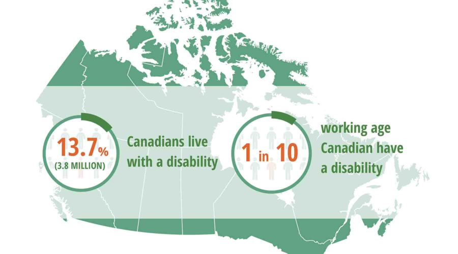 Canadian women with disabilities are more prone to violence than other Canadians